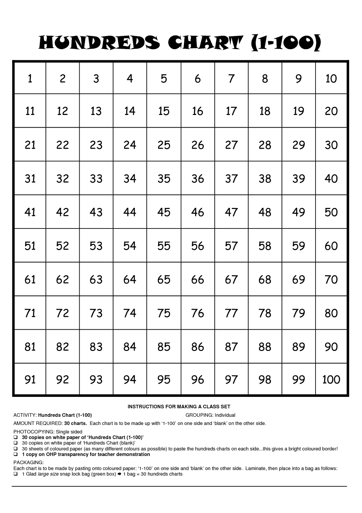 Number Sheets 1 100