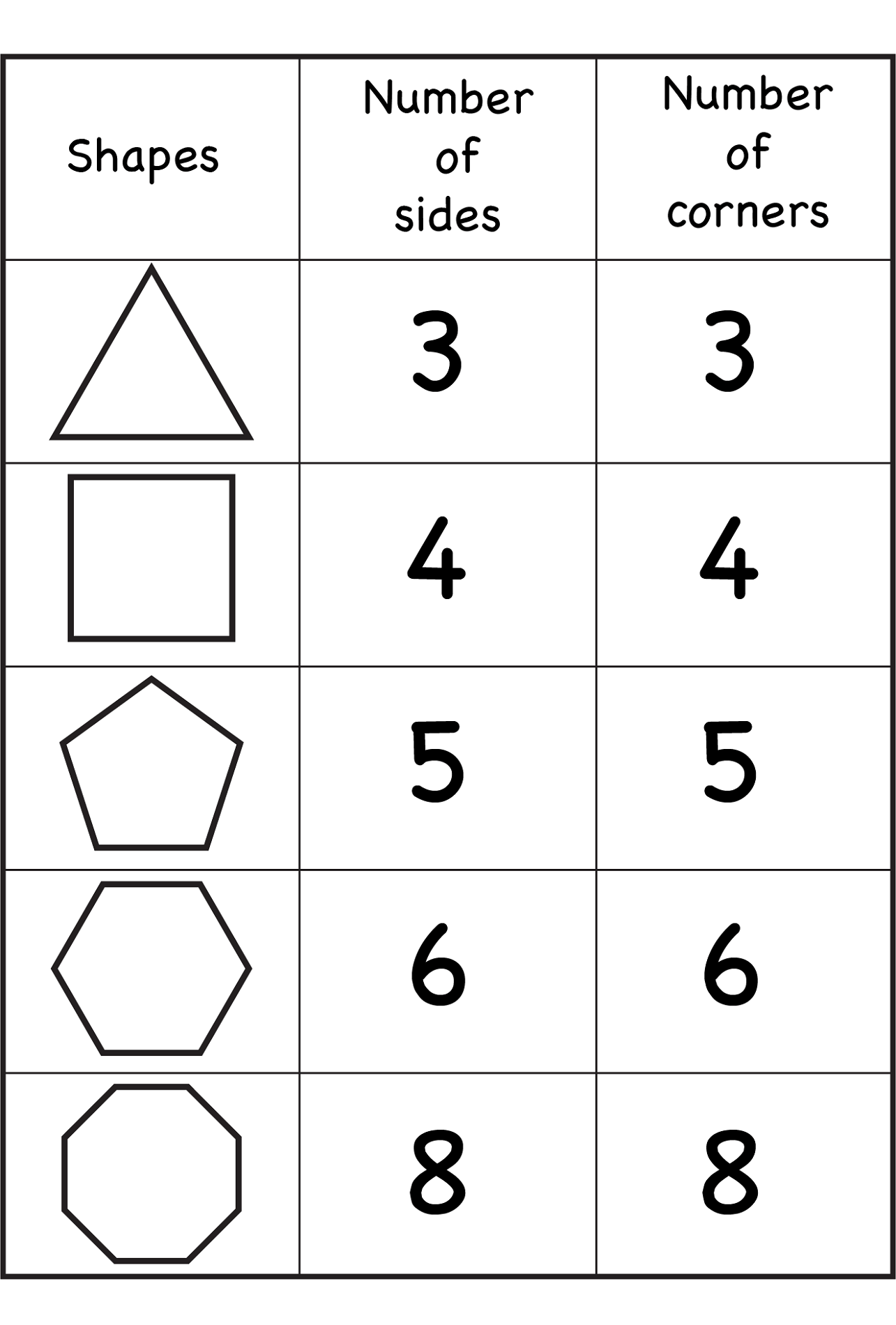 Printable Number And Shapes
