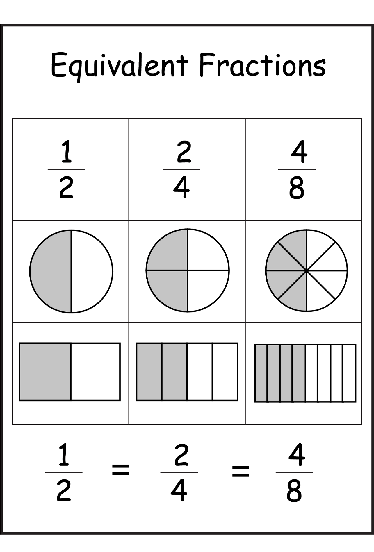 Percent Circle Templates Printable