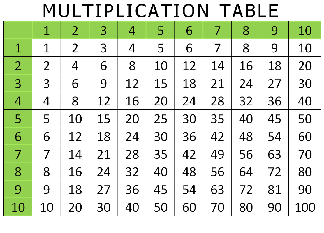 X Table Charts For Children
