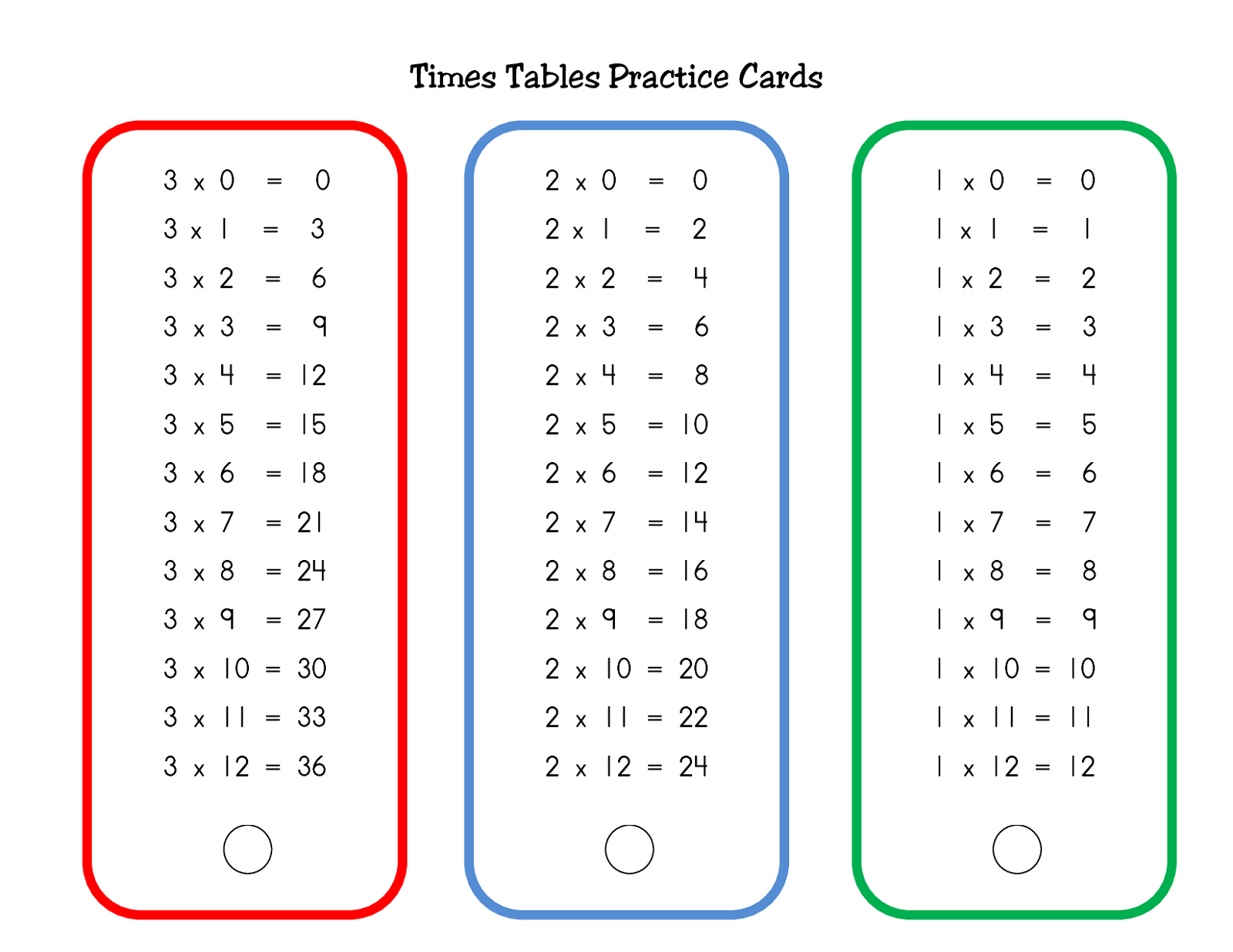 Free And Printable 1 Times Tables