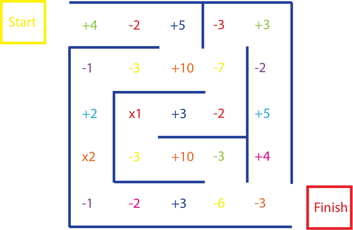 Amazing Mathematics Worksheets Parallel Lines Maze