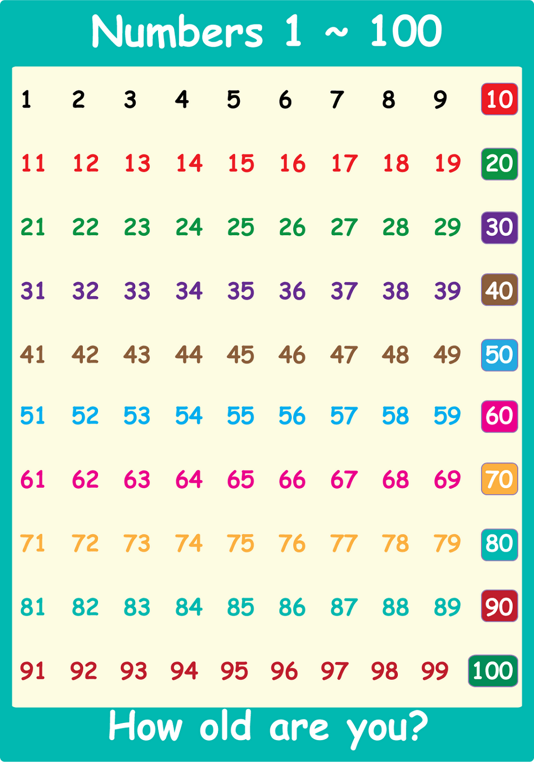 Charts Of Number 1 100 Free