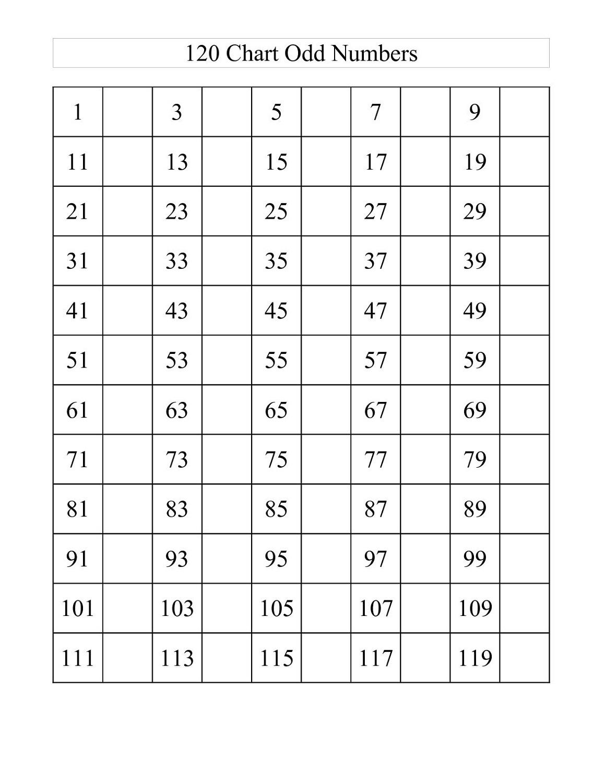 Free Odd Number Charts