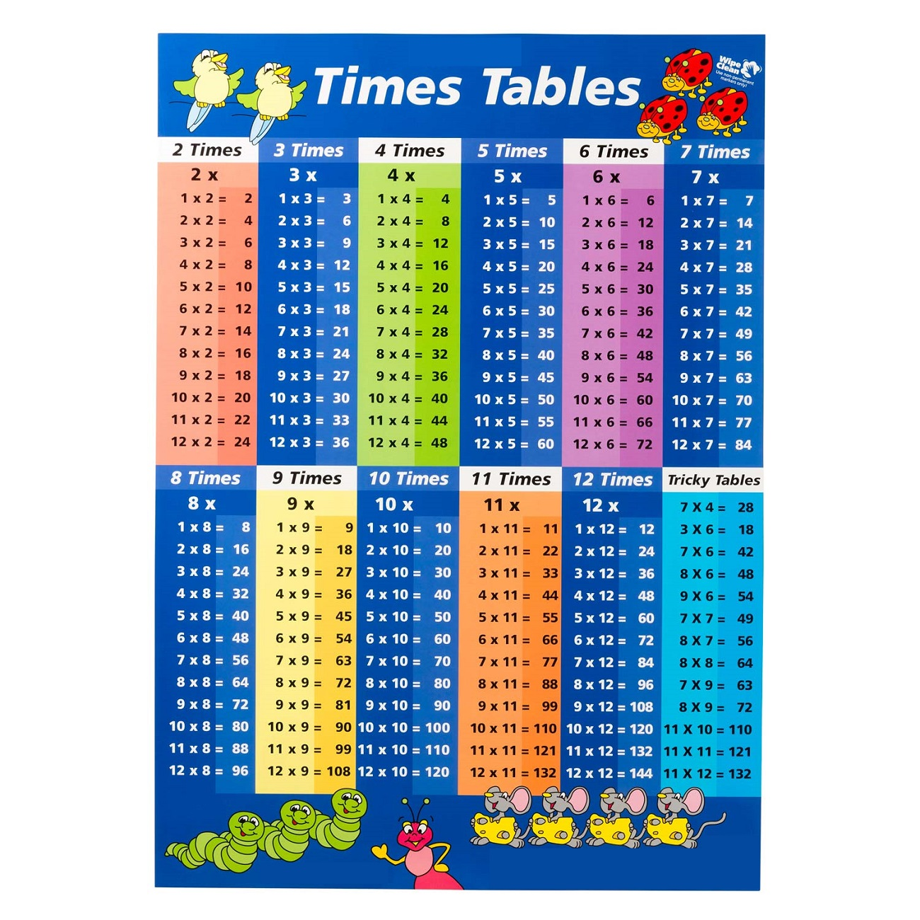 Worksheet Function Table Chart