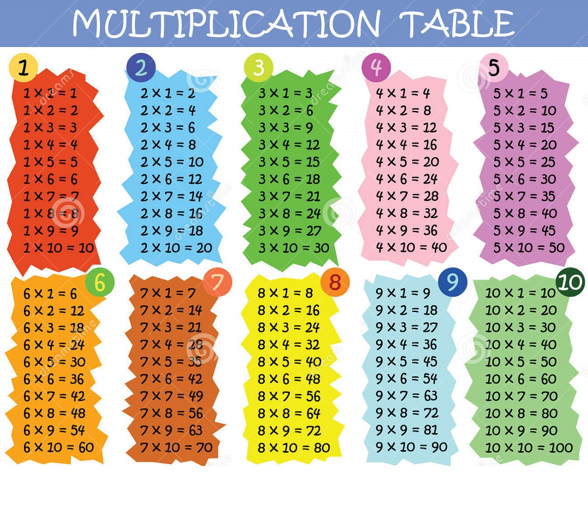 Times Table Worksheet 1 30 Printable Worksheets And Activities