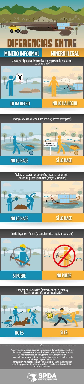 infografia_diferencias_minero