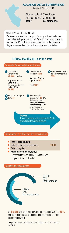 ifografia-mineria-mdd2