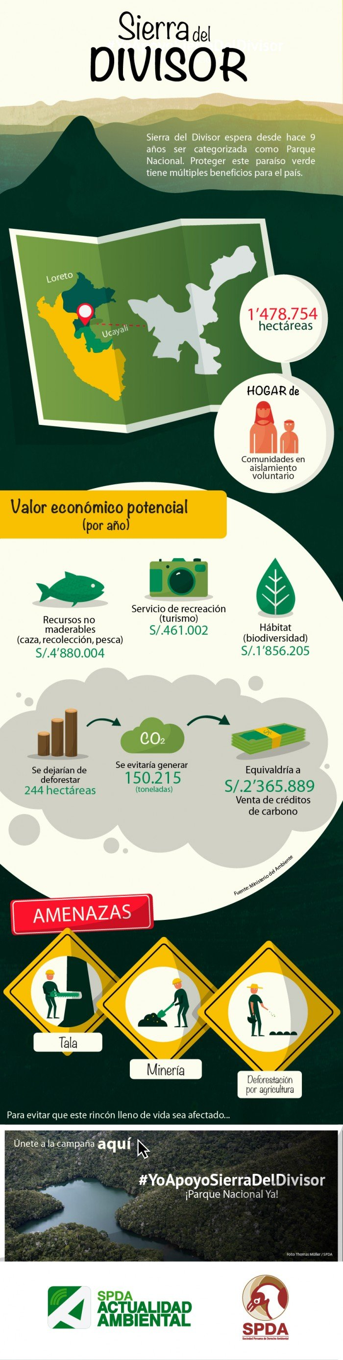 Infografía sobre Sierra del Divisor