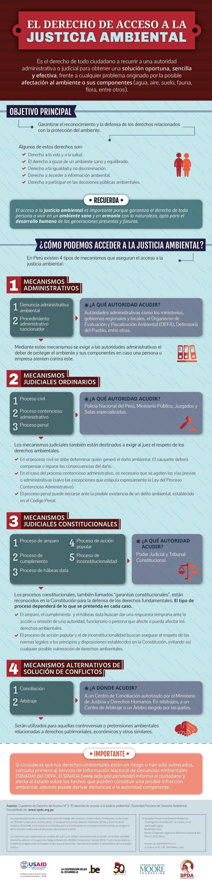 Justicia Ambiental infografía