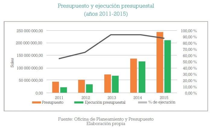 fiscalizacion_ambiental_multas_oefa_actualidad_ambiental_8
