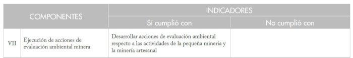 gobierno_regional_madre_de_dios_mineria_ilegal_actualidad_ambiental_7