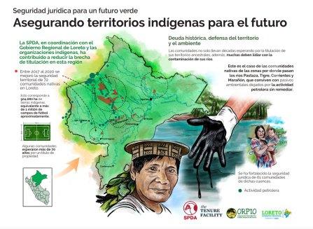 Infografías_titulacióndeterritoriosindígenas_Loreto_2_SPDA
