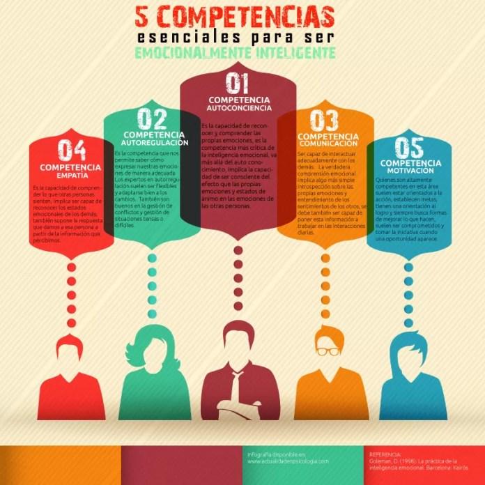 Infografía: 5 competencias esenciales para ser emocionalmente inteligente