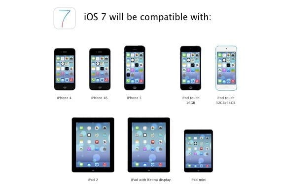 iOS7 Compatible Características de iOS 7 disponibles según el dispositivo