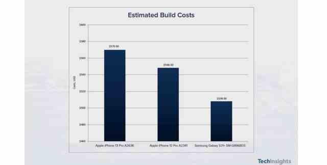 Coste fabricación <stro data-recalc-dims=