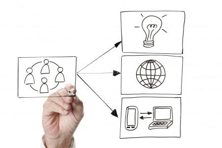 Project Portfolio Management – A Different Perspective