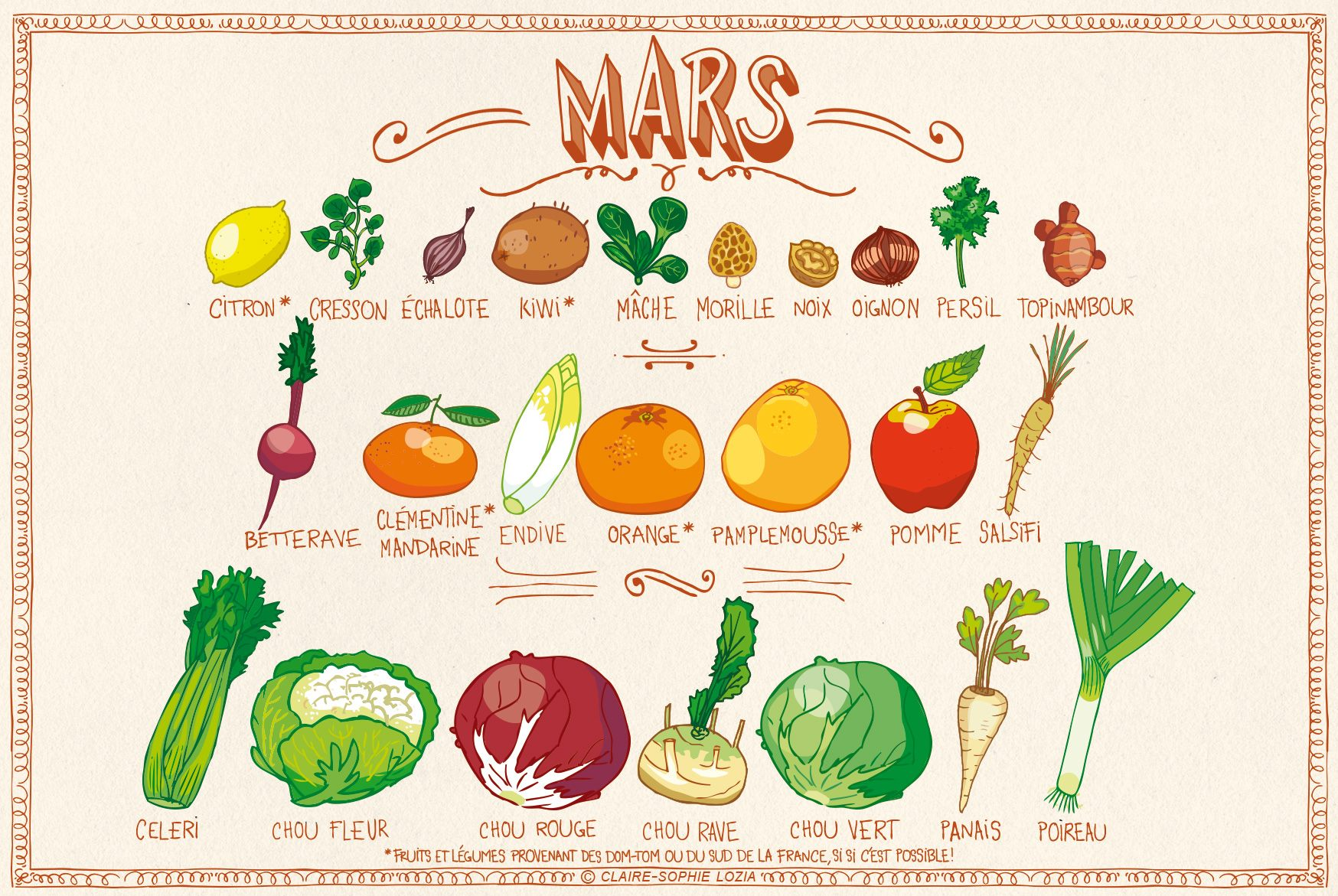 Fruits et légumes d'hiver: février et mars