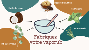 Fabriquez votre vaporub maison (DIY)
