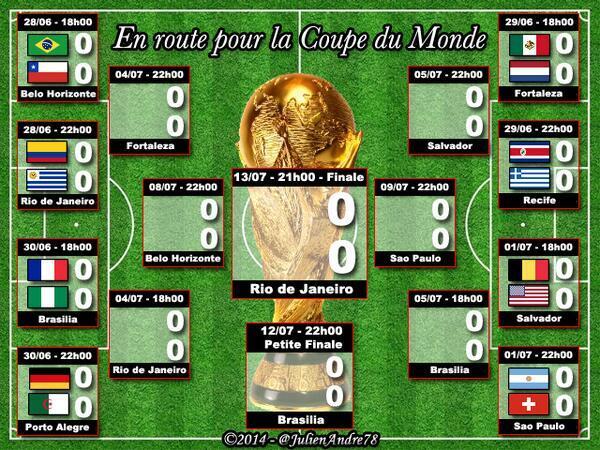 Coupe du monde 2014 tableau final des 16 meilleurs - Calendrier coupe d europe foot ...