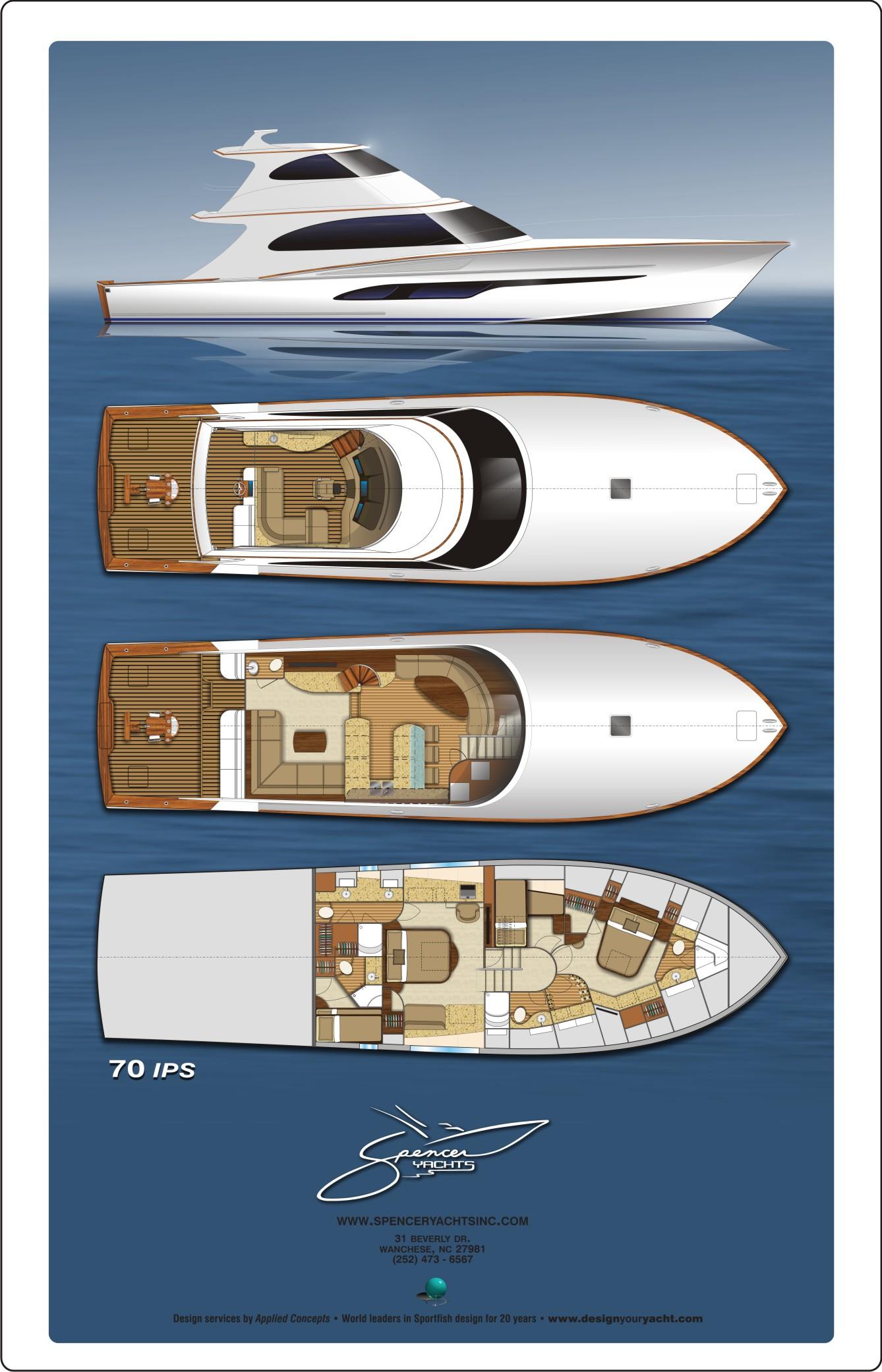 Spencer Sportfish Applied Concepts Unleashed Yacht Design