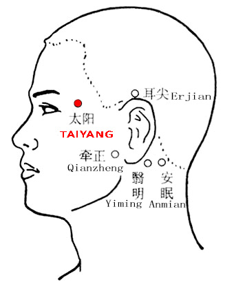 Image result for taiyang acupuncture
