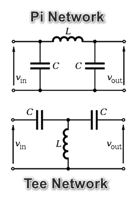 Antenna Tuners, Impedance Matching, and SWR - AD5GG