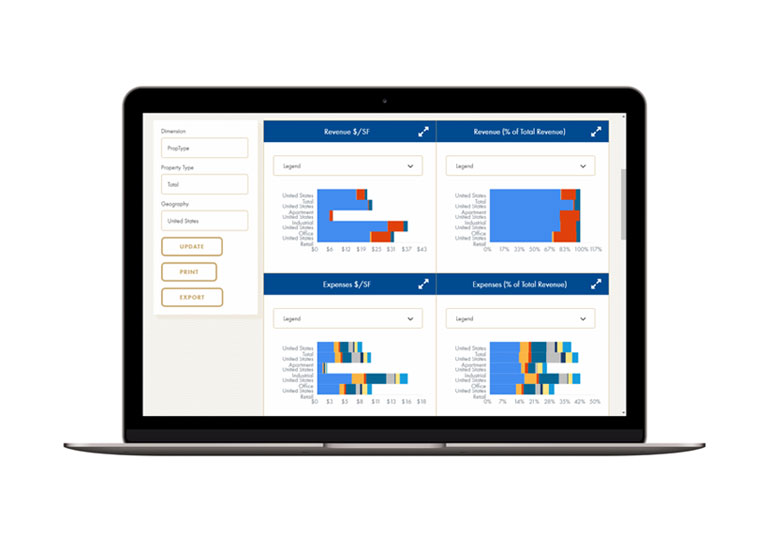 NCRIEF Member Industry Analytics - Association Web Development