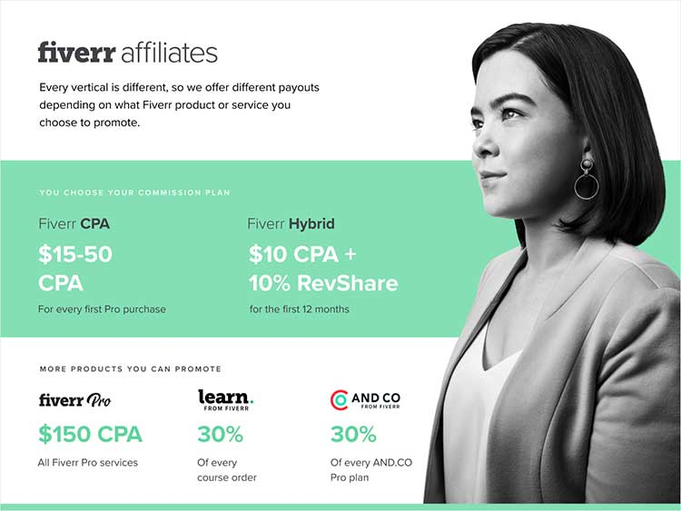 Banner del programa de afiliados de Fiverr