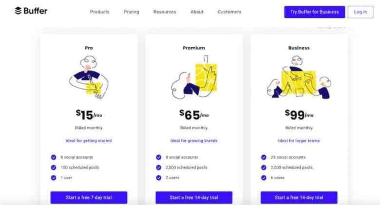 Prezzi del buffer