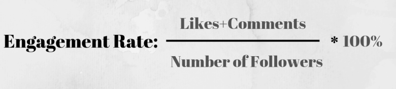 Formula tasso di coinvolgimento Instagram