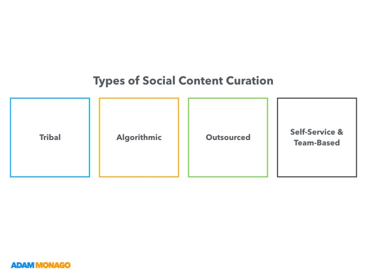 curation-methods