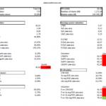 Total SA – Analysis 2014-02-24