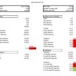 Exxon Mobil – Analysis 2014-02-15