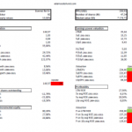 Everest Re Group – Analysis 2014-03-23