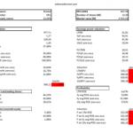 Markel Corporation – Analysis 2014-04-06