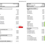 Cnooc (CEO) – Analysis 2015-01-29