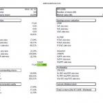 American International Group (AIG) – Analysis 2015-02-17