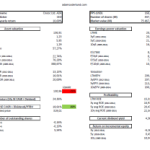 Cnooc (CEO) – Analysis 2015-04-23