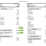Buenaventura (BVN) – Analysis 2015-07-26