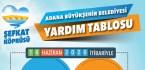 """ADANA'DA """"ŞEFKAT KÖPRÜSÜ"""" YARDIM TABLOSU"""