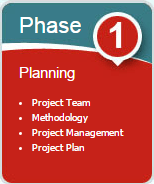 Phase 1 – Planning