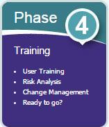 Phase 4 – Training