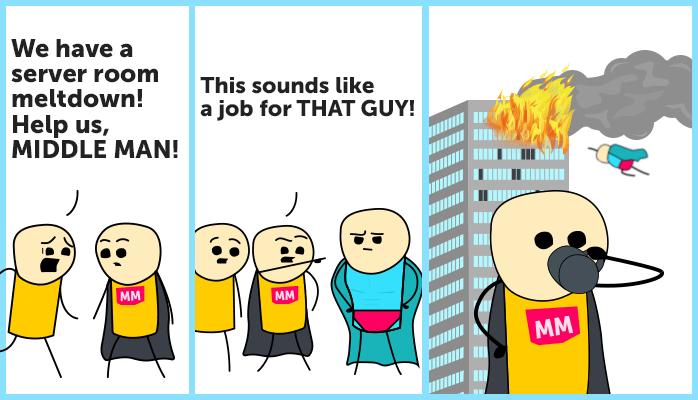 Delegação de anúncios
