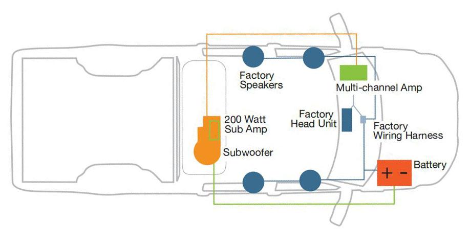 F150 DIAGRAM?resize\\\=665%2C348 9721 fasco wiring diagram sears wiring diagrams, greenheck wiring Basic Electrical Wiring Diagrams at readyjetset.co