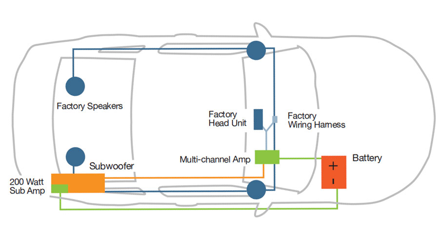 Audio Wiring Diagram For 2004 Silverado moreover Can Wiring Diagram furthermore Vauxhall Astra G Stereo Wiring Diagram likewise 1966 Gm Ignition Switch Wiring Diagram likewise 2006 F650 Fuse Box Diagram. on ford diagrams schematics