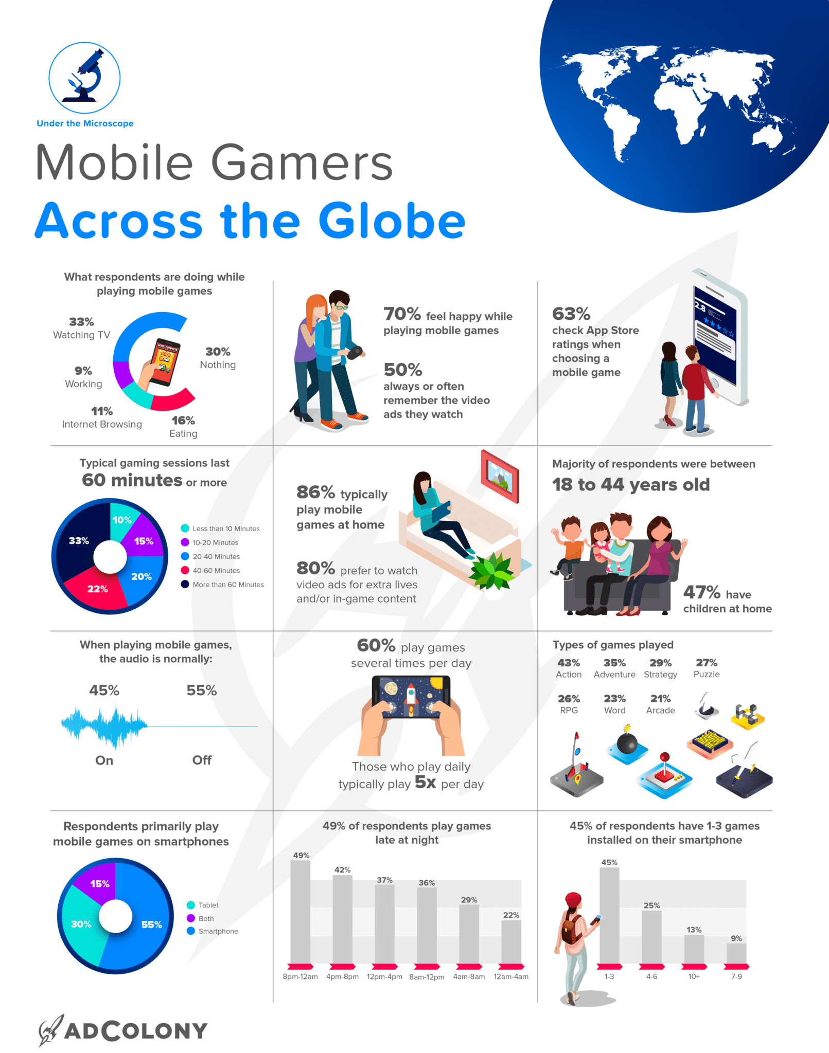 Gaming_Under_the_Microscope_Global_October_2018