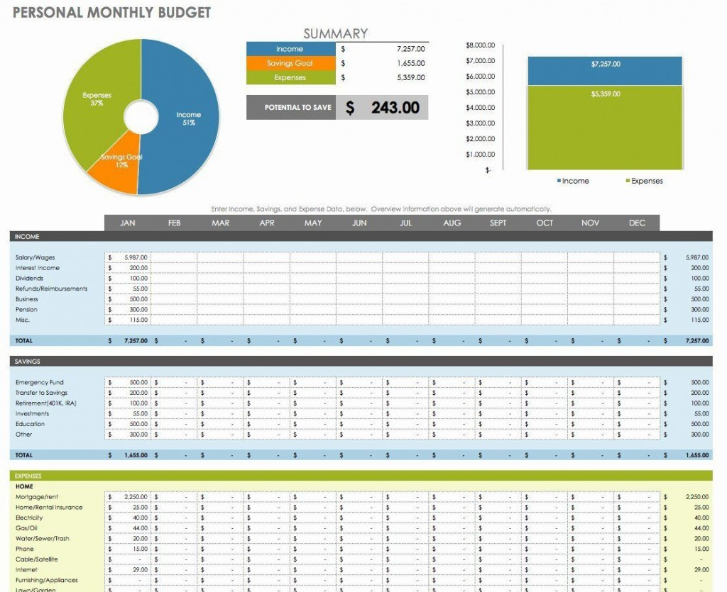 Monthly Budget Template Excel Addictionary