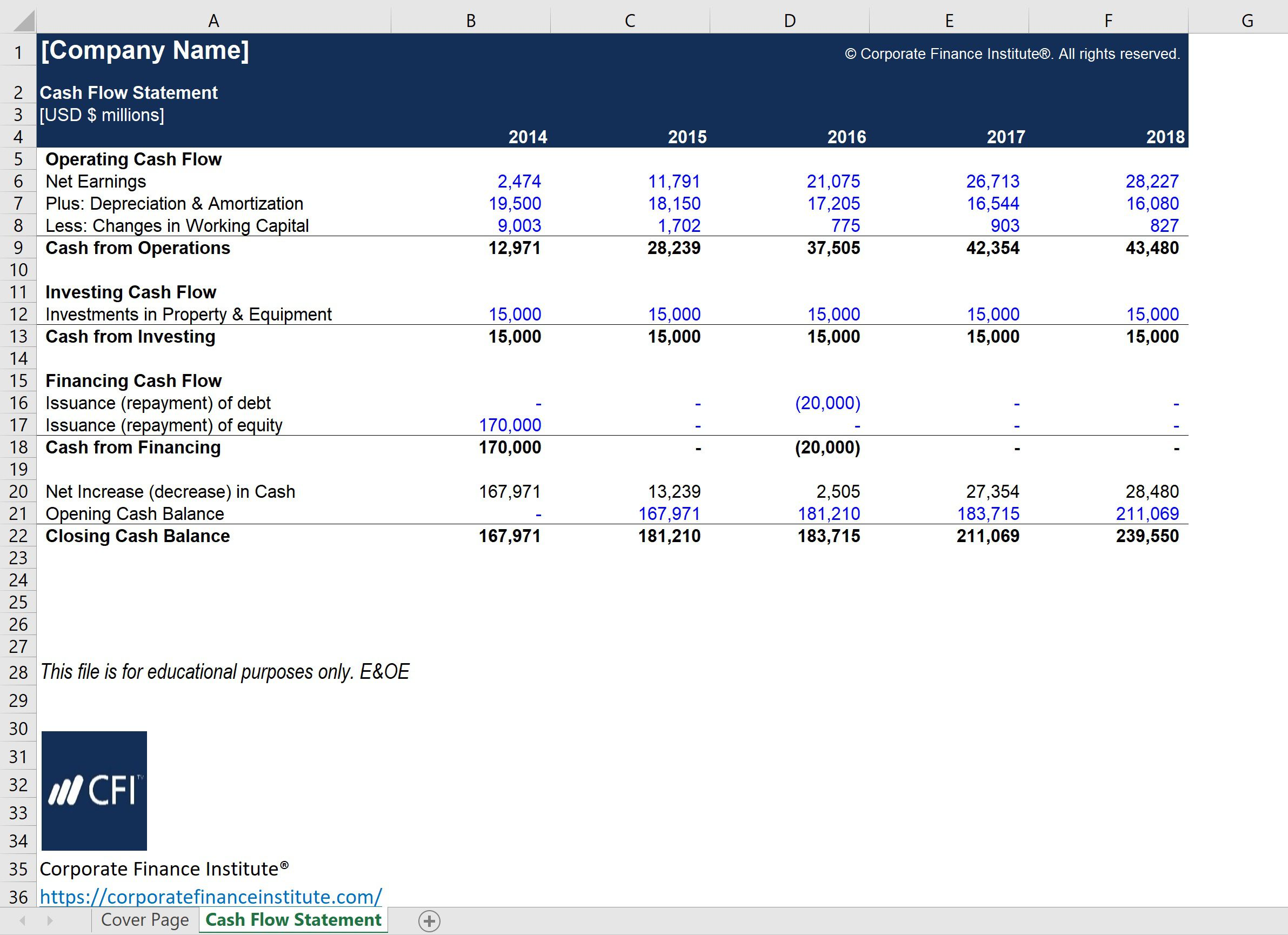 Cash Flow Template Excel Addictionary