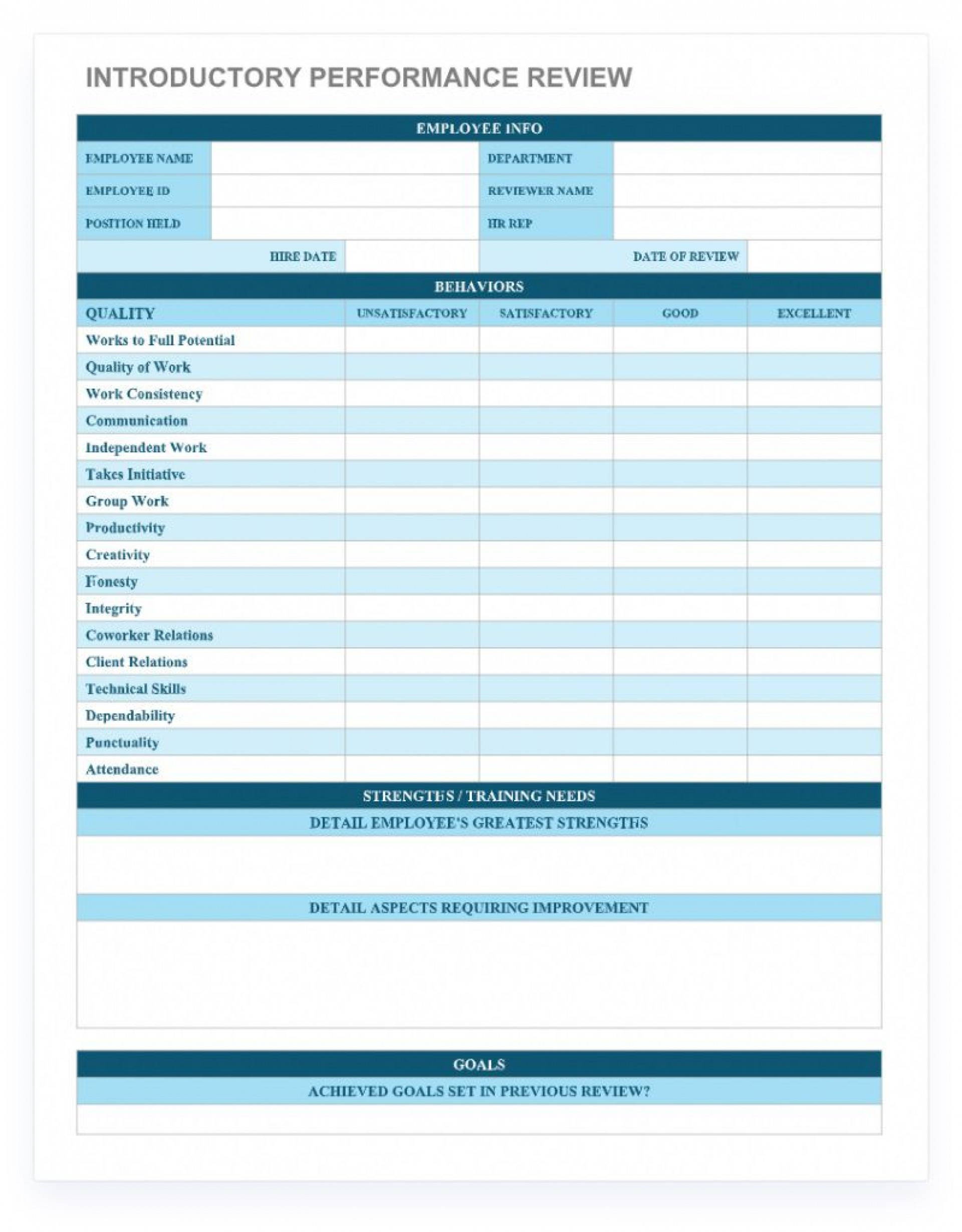 90 Day Performance Review Template Addictionary